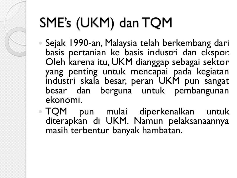 SME's (UKM) dan TQM