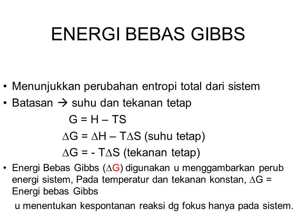ENERGI BEBAS GIBBS Menunjukkan perubahan entropi total dari sistem
