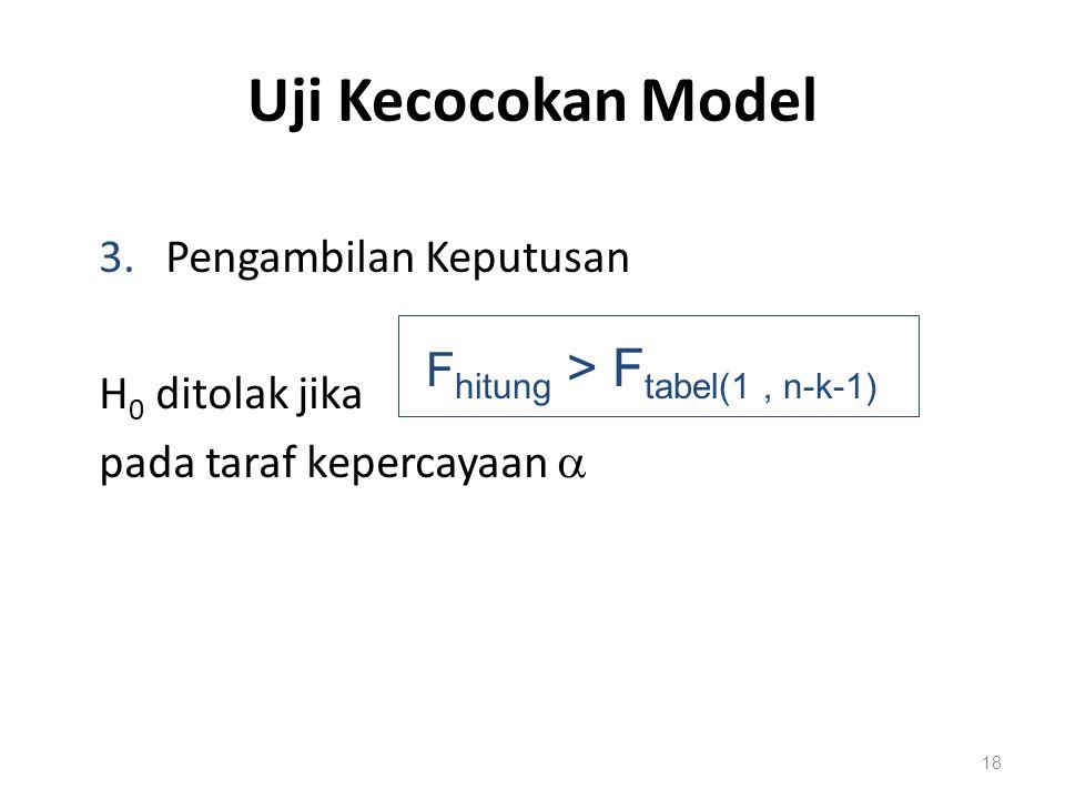 Fhitung > Ftabel(1 , n-k-1)