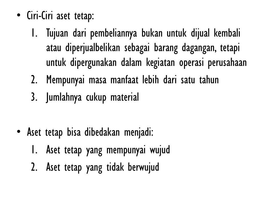 Ciri-Ciri aset tetap: