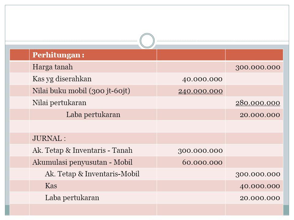 Perhitungan : Harga tanah. 300.000.000. Kas yg diserahkan. 40.000.000. Nilai buku mobil (300 jt-60jt)