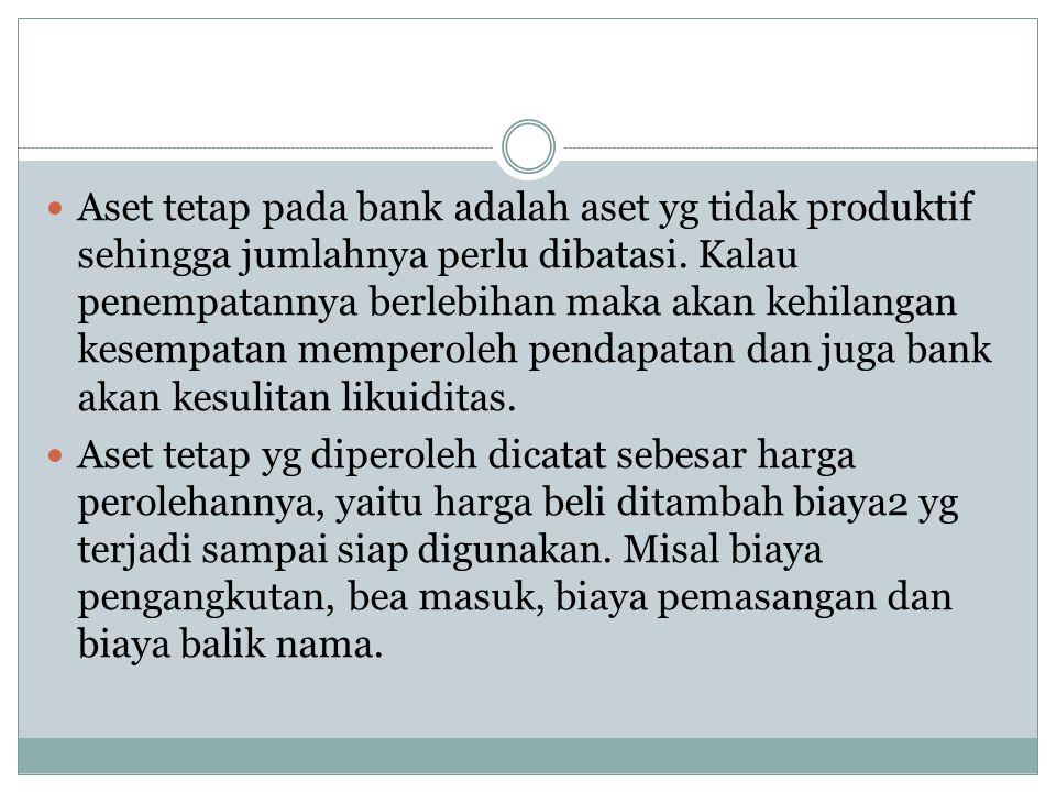 Aset tetap pada bank adalah aset yg tidak produktif sehingga jumlahnya perlu dibatasi. Kalau penempatannya berlebihan maka akan kehilangan kesempatan memperoleh pendapatan dan juga bank akan kesulitan likuiditas.