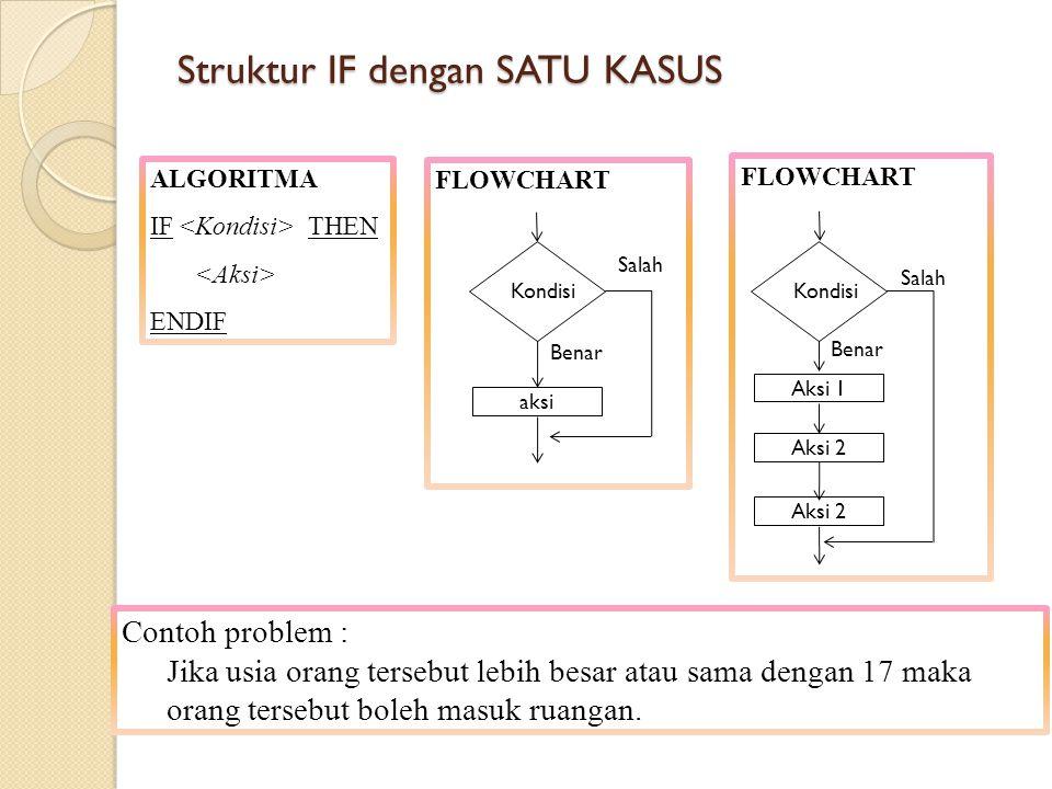 Struktur IF dengan SATU KASUS