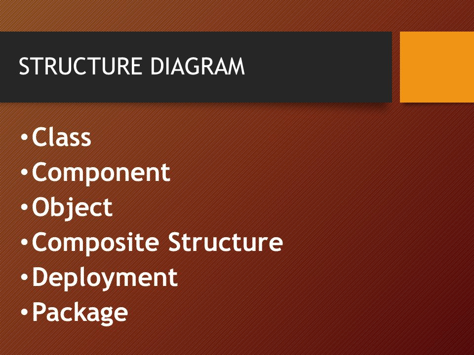 Class Component Object Composite Structure Deployment Package