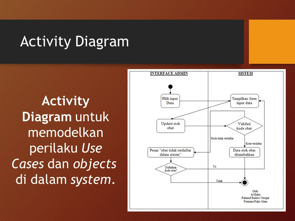 Activity Diagram untuk memodelkan perilaku Use Cases dan objects