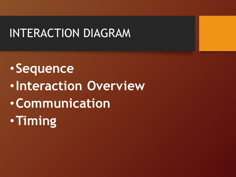 INTERACTION DIAGRAM Sequence Interaction Overview Communication Timing