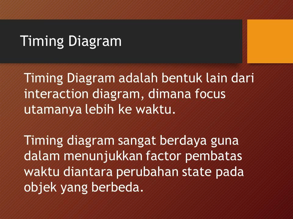 Timing Diagram Timing Diagram adalah bentuk lain dari interaction diagram, dimana focus utamanya lebih ke waktu.