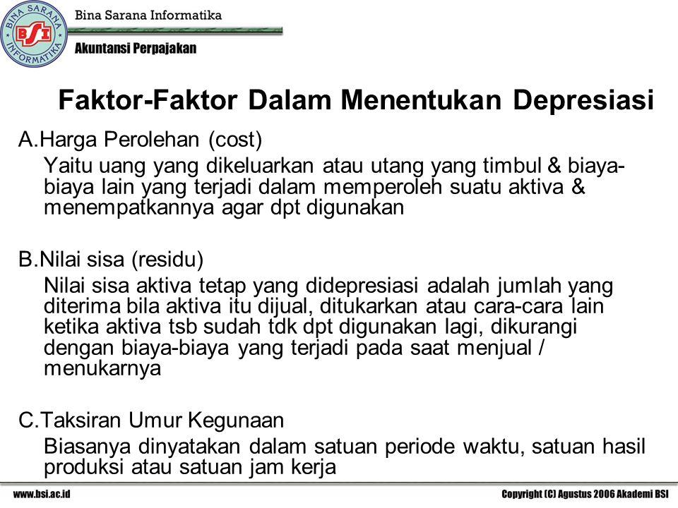 Faktor-Faktor Dalam Menentukan Depresiasi