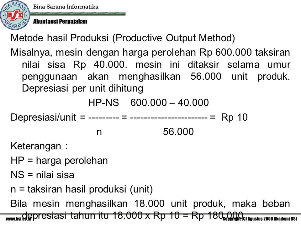 Metode hasil Produksi (Productive Output Method)