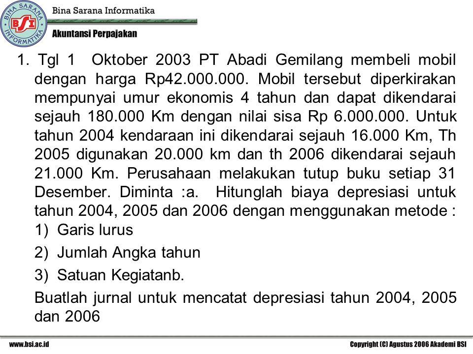1. Tgl 1 Oktober 2003 PT Abadi Gemilang membeli mobil dengan harga Rp42.000.000. Mobil tersebut diperkirakan mempunyai umur ekonomis 4 tahun dan dapat dikendarai sejauh 180.000 Km dengan nilai sisa Rp 6.000.000. Untuk tahun 2004 kendaraan ini dikendarai sejauh 16.000 Km, Th 2005 digunakan 20.000 km dan th 2006 dikendarai sejauh 21.000 Km. Perusahaan melakukan tutup buku setiap 31 Desember. Diminta :a. Hitunglah biaya depresiasi untuk tahun 2004, 2005 dan 2006 dengan menggunakan metode : 1) Garis lurus