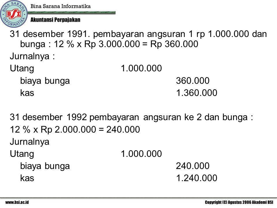 31 desember 1991. pembayaran angsuran 1 rp 1. 000