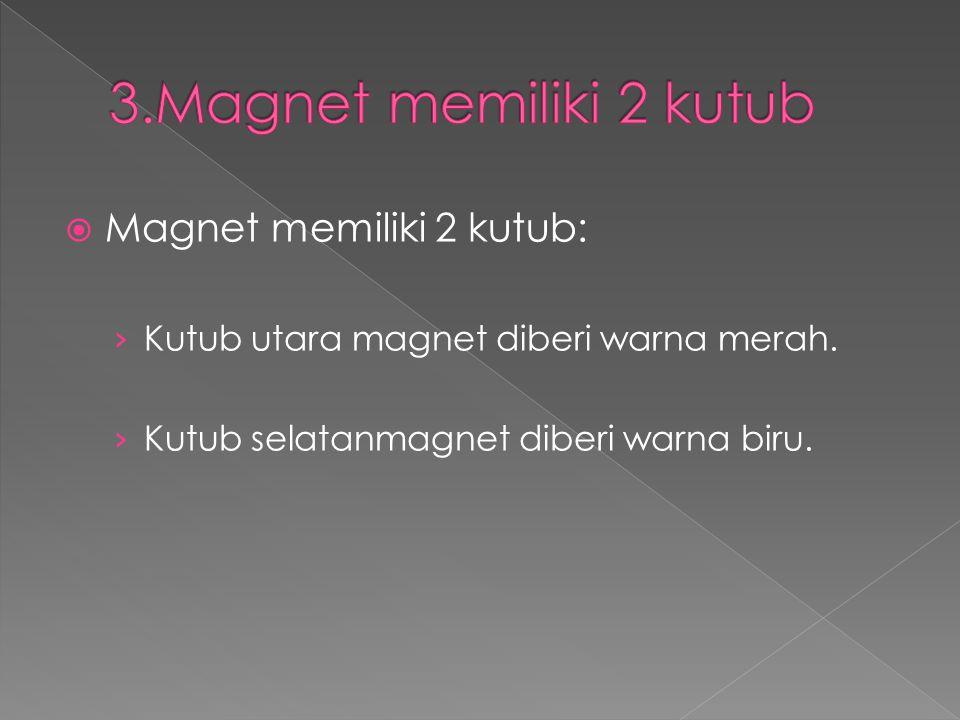 3.Magnet memiliki 2 kutub Magnet memiliki 2 kutub: