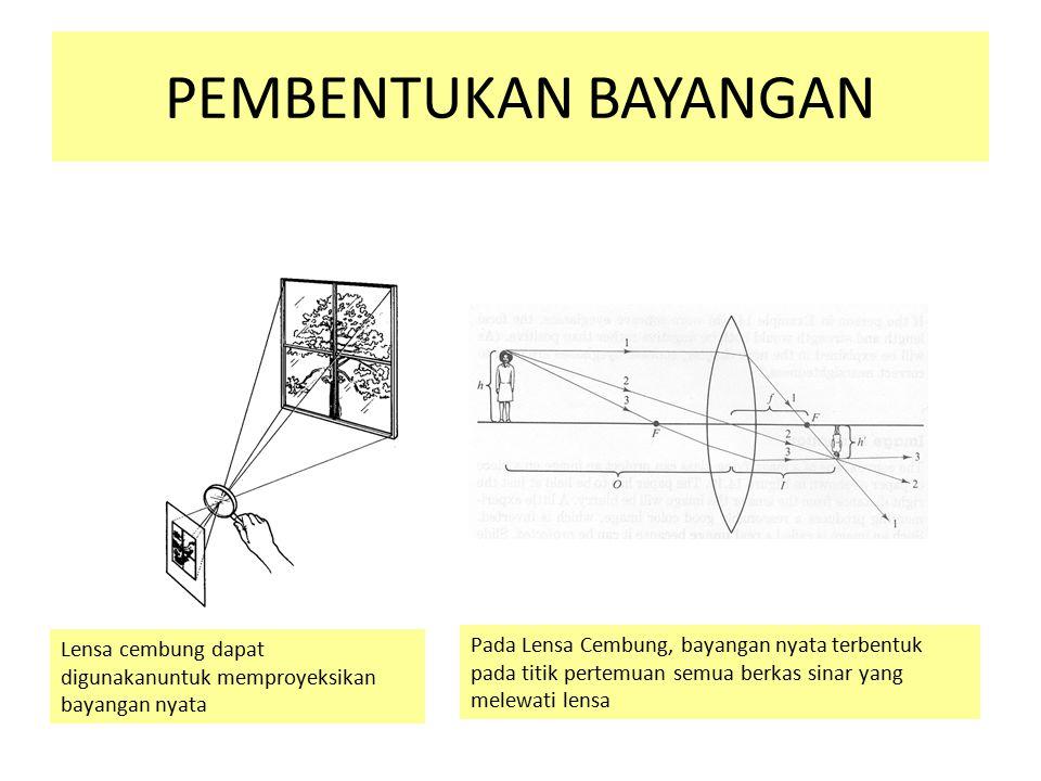 PEMBENTUKAN BAYANGAN Lensa cembung dapat digunakanuntuk memproyeksikan bayangan nyata.
