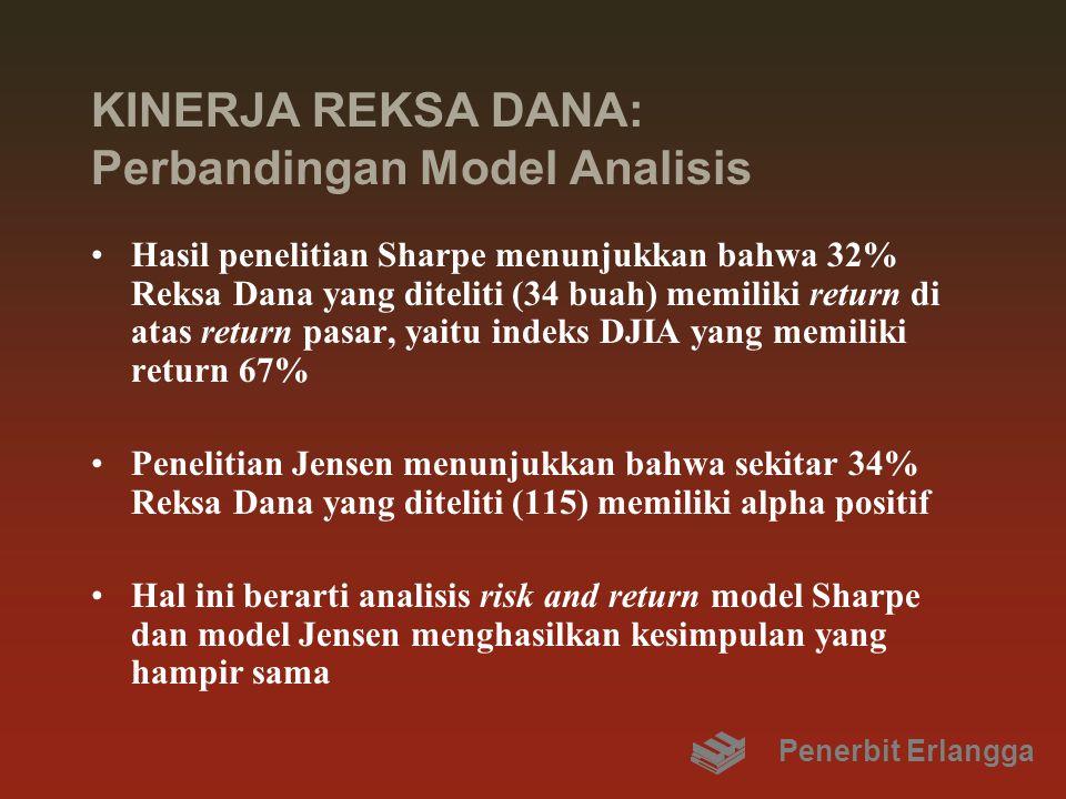 KINERJA REKSA DANA: Perbandingan Model Analisis