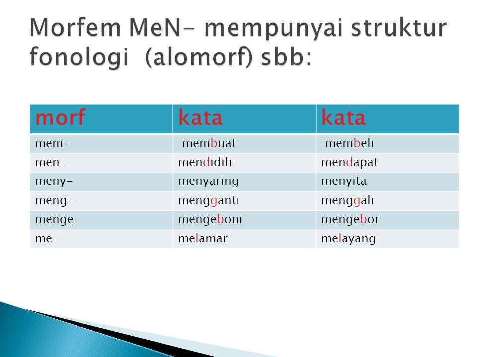 Morfem MeN- mempunyai struktur fonologi (alomorf) sbb: