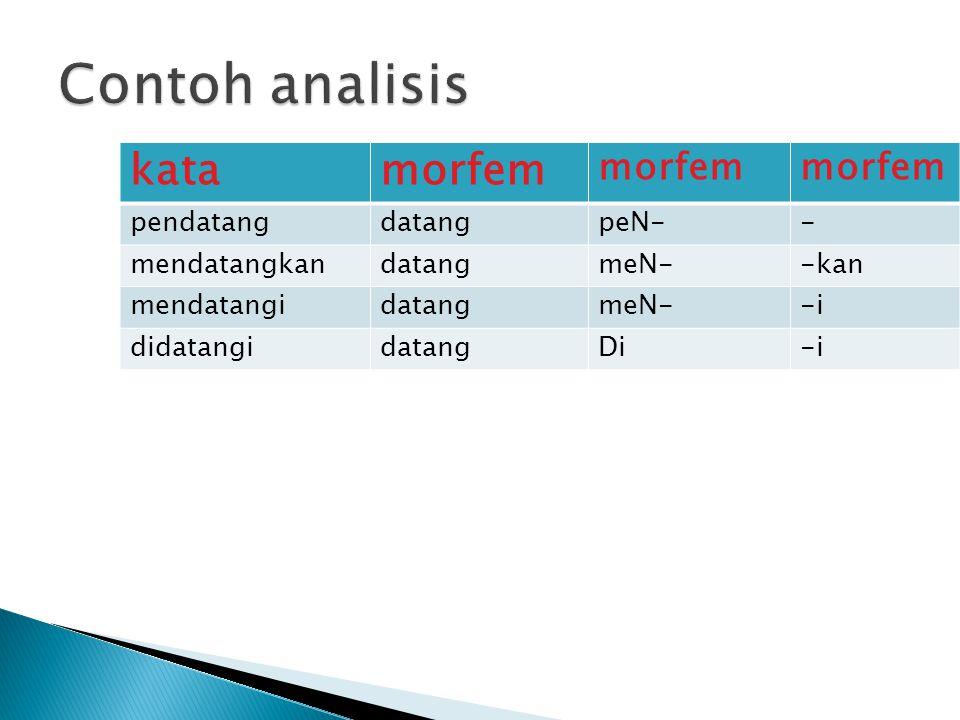 Contoh analisis kata morfem pendatang datang peN- - mendatangkan meN-
