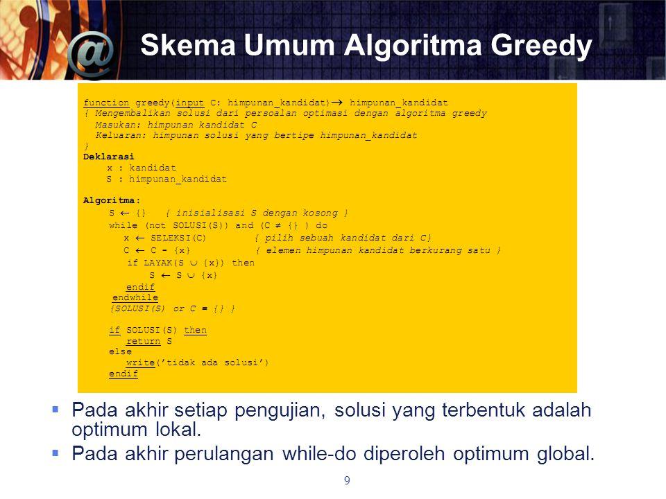 Skema Umum Algoritma Greedy