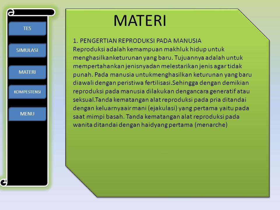 MATERI 1. PENGERTIAN REPRODUKSI PADA MANUSIA