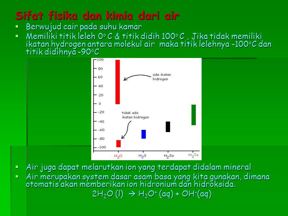 2H2O (l)  H3O+ (aq) + OH-(aq)