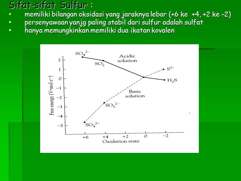 Sifat-sifat Sulfur : memiliki bilangan oksidasi yang jaraknya lebar (+6 ke +4, +2 ke -2) persenyawaan yanjg paling stabil dari sulfur adalah sulfat.