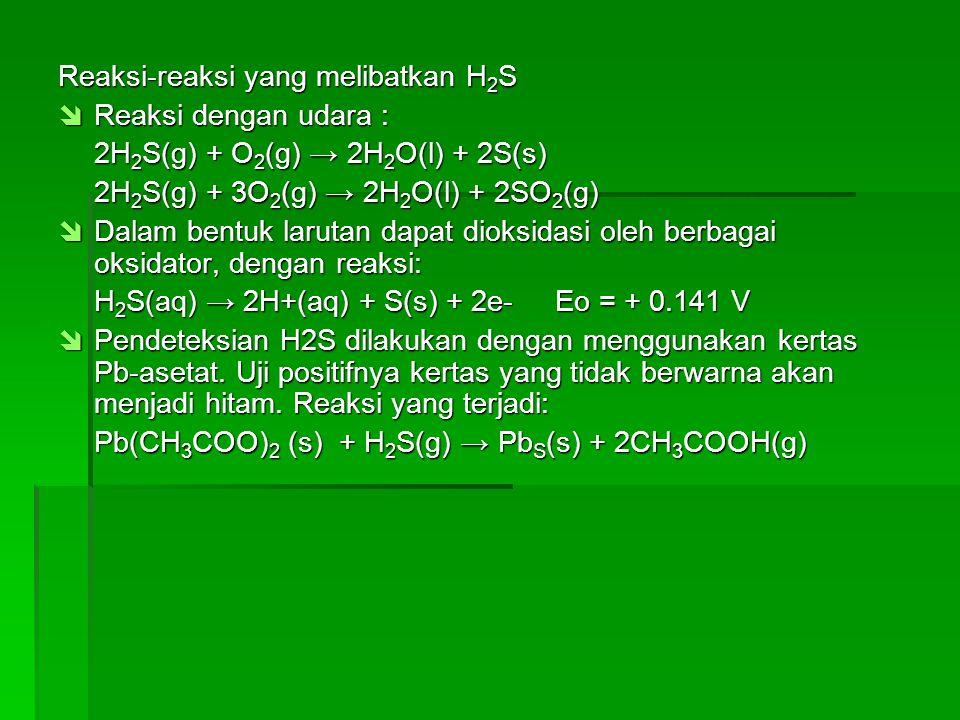 Reaksi-reaksi yang melibatkan H2S
