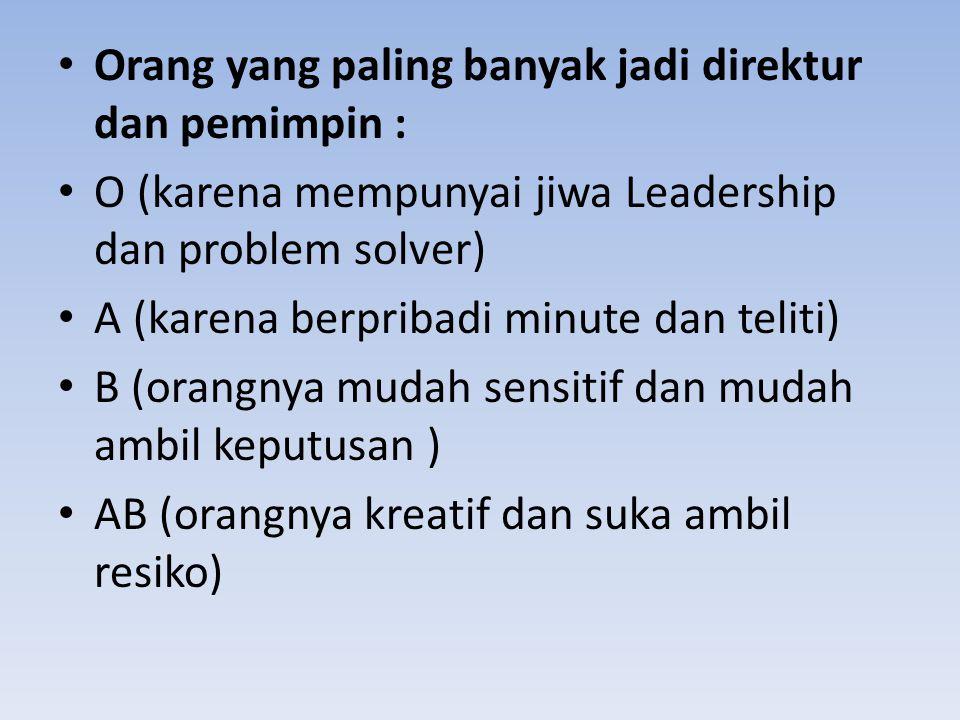 Orang yang paling banyak jadi direktur dan pemimpin :