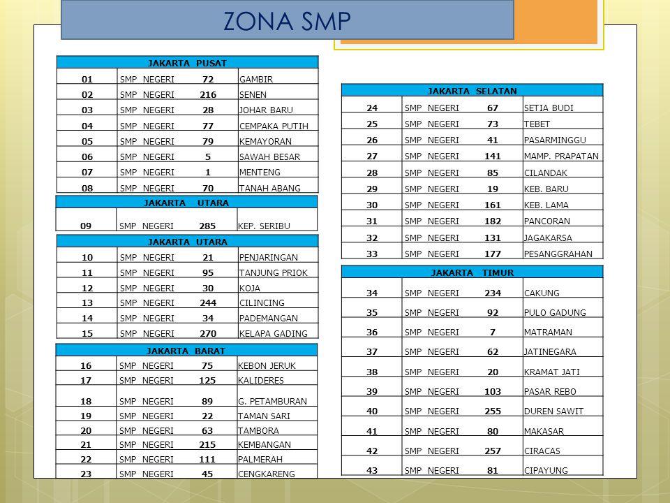 ZONA SMP JAKARTA PUSAT 01 SMP NEGERI 72 GAMBIR 02 216 SENEN 03 28