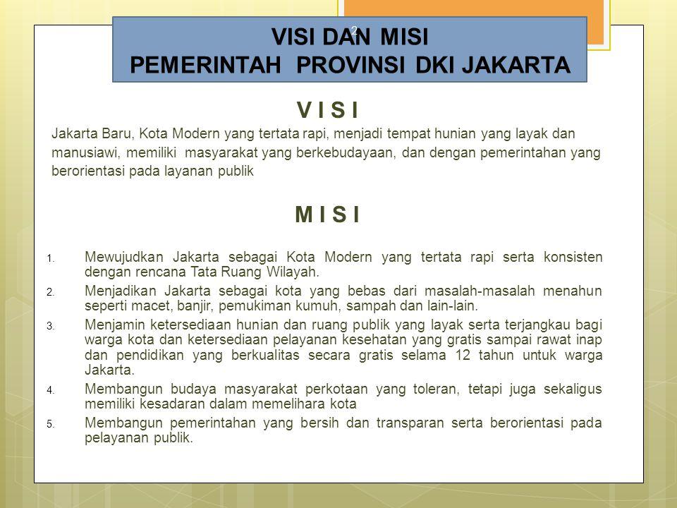 VISI DAN MISI PEMERINTAH PROVINSI DKI JAKARTA