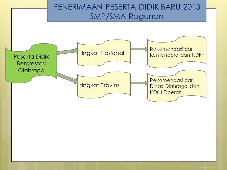 PENERIMAAN PESERTA DIDIK BARU 2013 SMP/SMA Ragunan