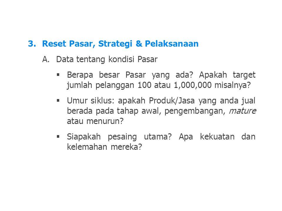 Reset Pasar, Strategi & Pelaksanaan Data tentang kondisi Pasar