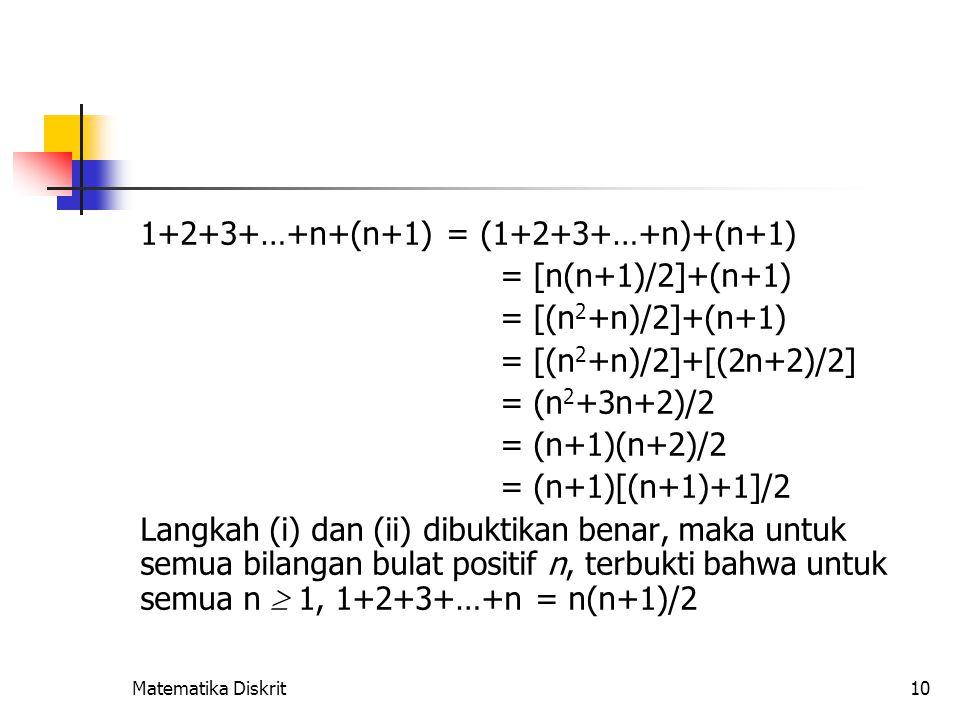 Contoh 4 Gunakan induksi matematika untuk membuktikan bahwa jumlah n buah bilangan ganjil positif pertama adalah n2.