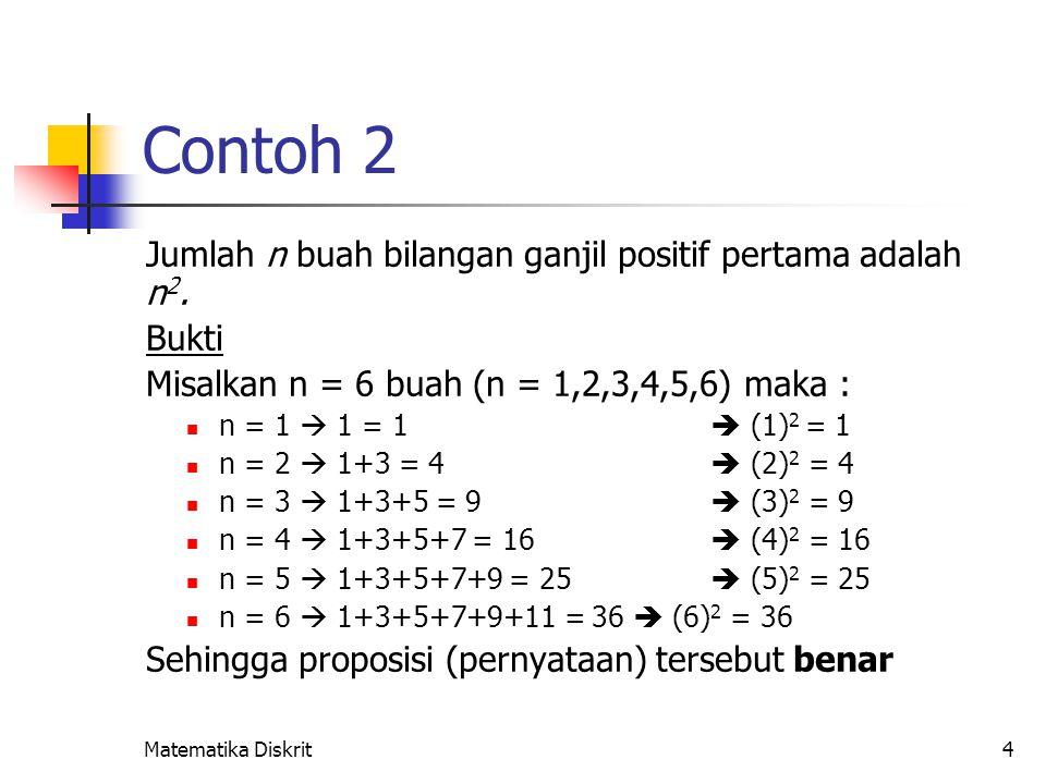 Contoh Lain Setiap bilangan bulat positif n(n  2) dapat dinyatakan sebagai perkalian dari (satu atau lebih) bilangan prima.