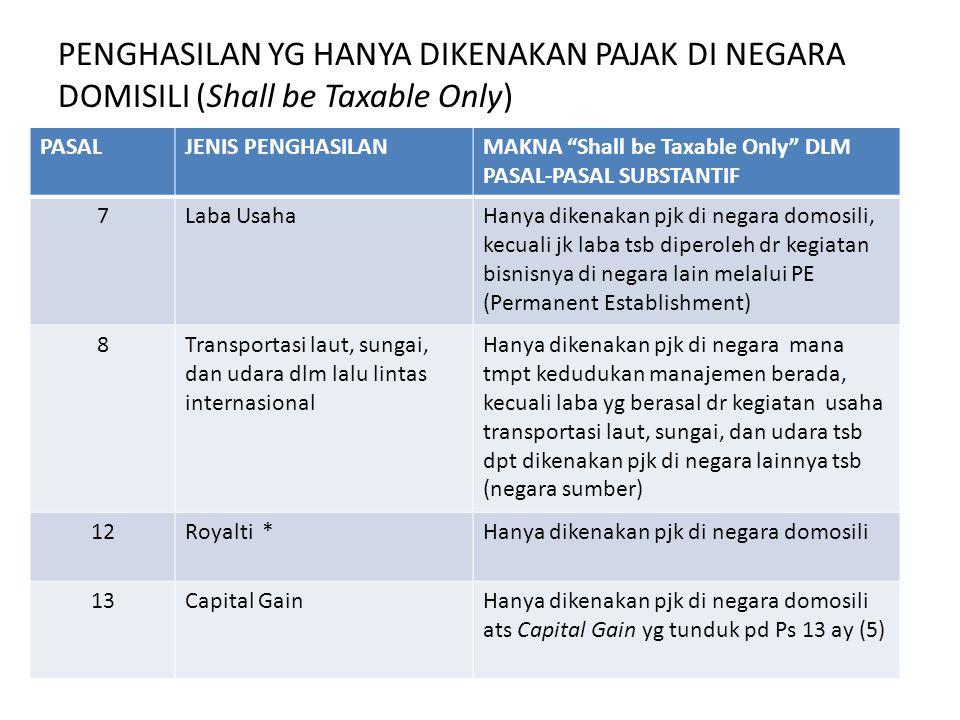 PENGHASILAN YG HANYA DIKENAKAN PAJAK DI NEGARA DOMISILI (Shall be Taxable Only)
