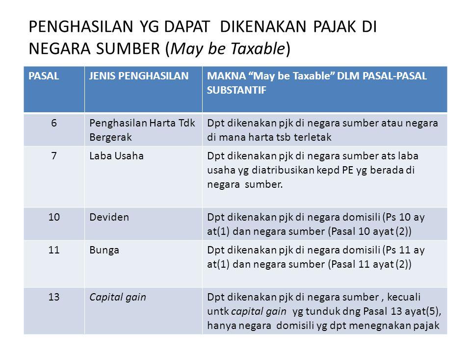 PENGHASILAN YG DAPAT DIKENAKAN PAJAK DI NEGARA SUMBER (May be Taxable)