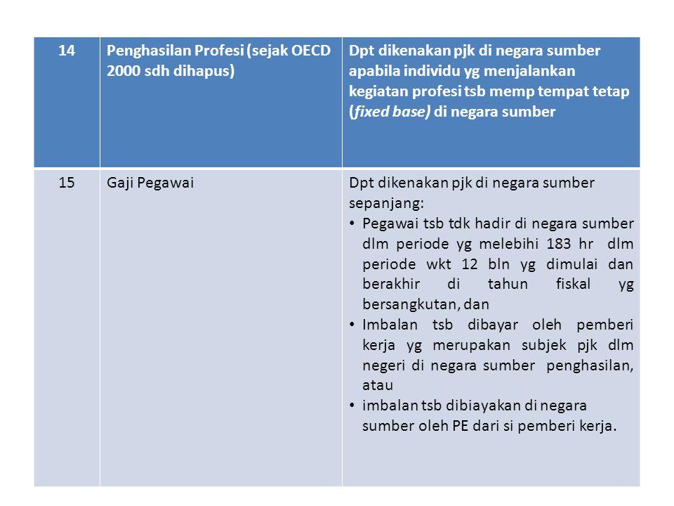 14 Penghasilan Profesi (sejak OECD 2000 sdh dihapus)