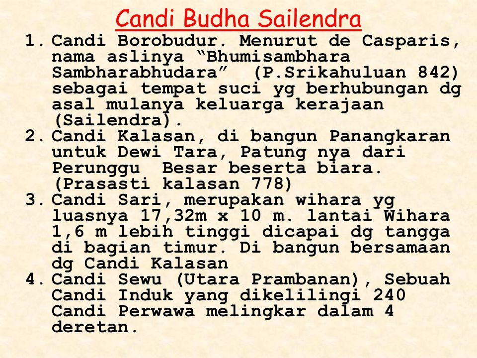 Candi Budha Sailendra