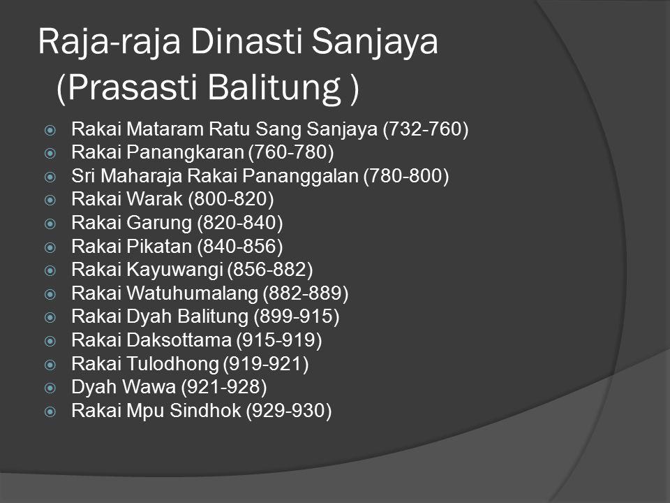 Raja-raja Dinasti Sanjaya (Prasasti Balitung )