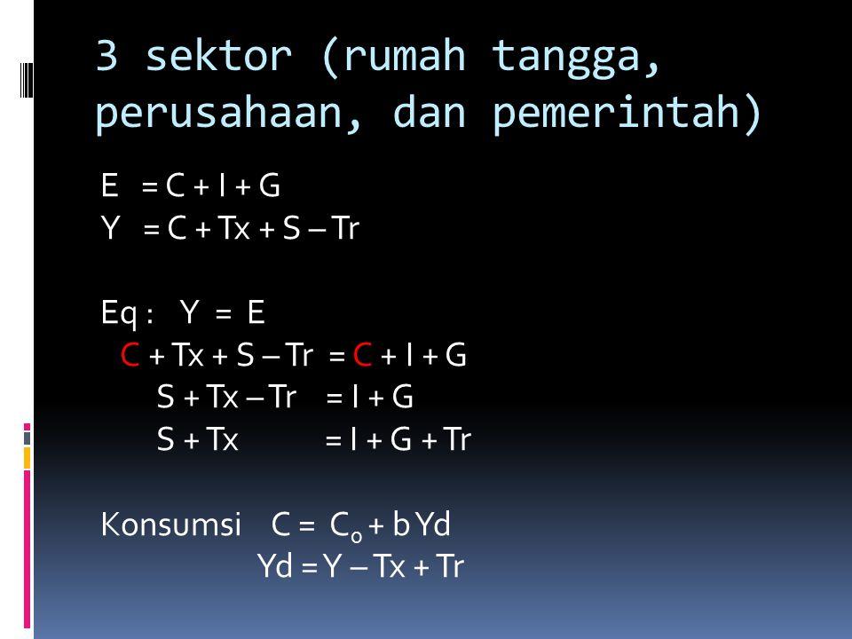 3 sektor (rumah tangga, perusahaan, dan pemerintah)