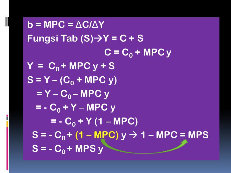 b = MPC = ΔC/ΔY Fungsi Tab (S)Y = C + S. C = C0 + MPC y. Y = C0 + MPC y + S. S = Y – (C0 + MPC y)