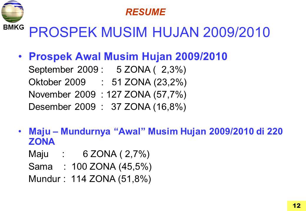 PROSPEK MUSIM HUJAN 2009/2010 Prospek Awal Musim Hujan 2009/2010