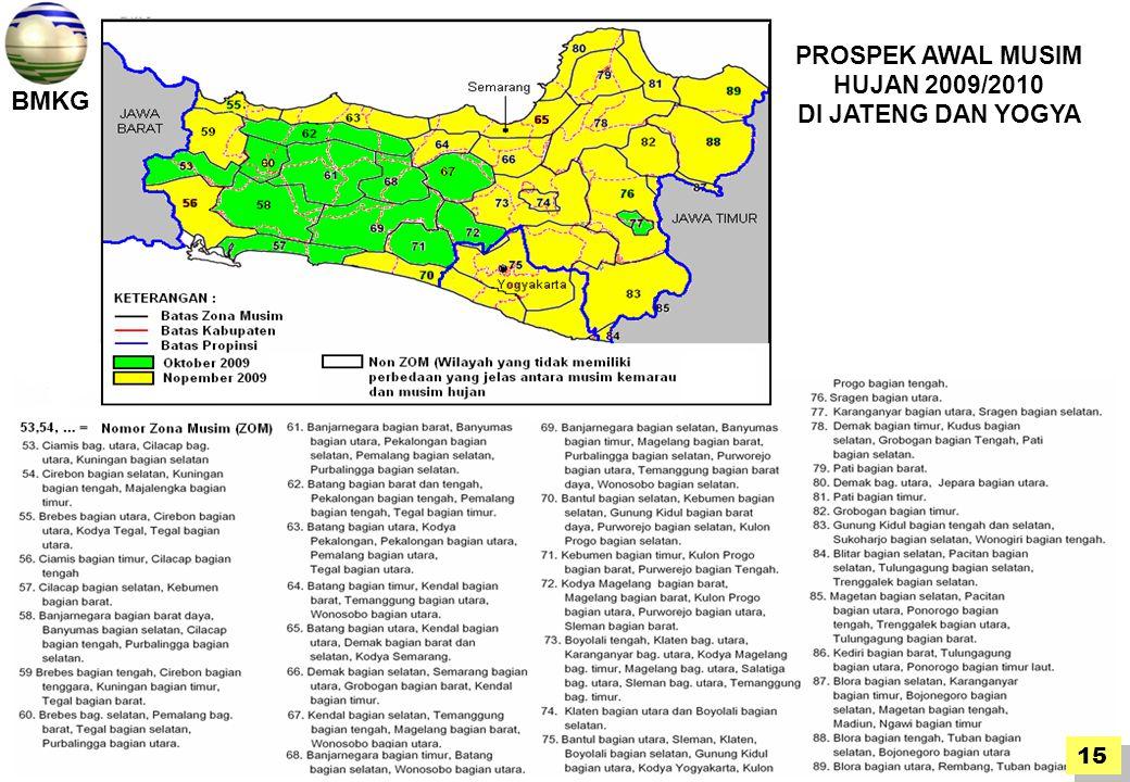 PROSPEK AWAL MUSIM HUJAN 2009/2010 DI JATENG DAN YOGYA