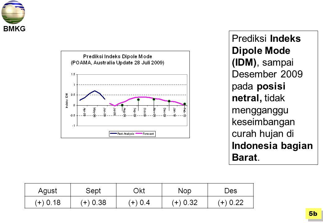Prediksi Indeks Dipole Mode (IDM), sampai Desember 2009 pada posisi netral, tidak mengganggu keseimbangan curah hujan di Indonesia bagian Barat.