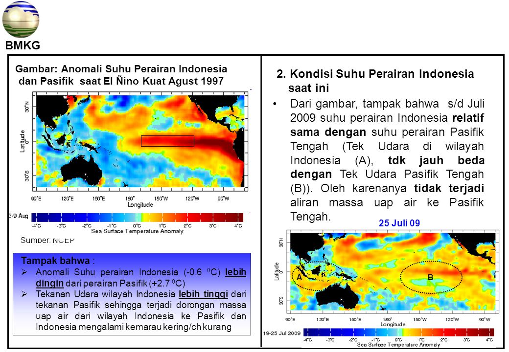 2. Kondisi Suhu Perairan Indonesia saat ini