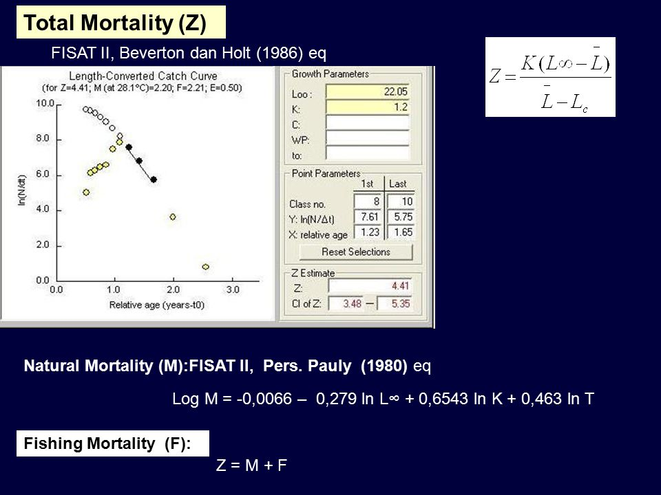 Total Mortality (Z) FISAT II, Beverton dan Holt (1986) eq