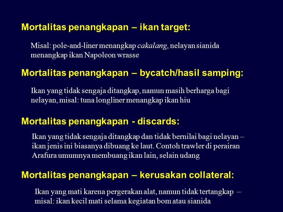 Mortalitas penangkapan – ikan target: