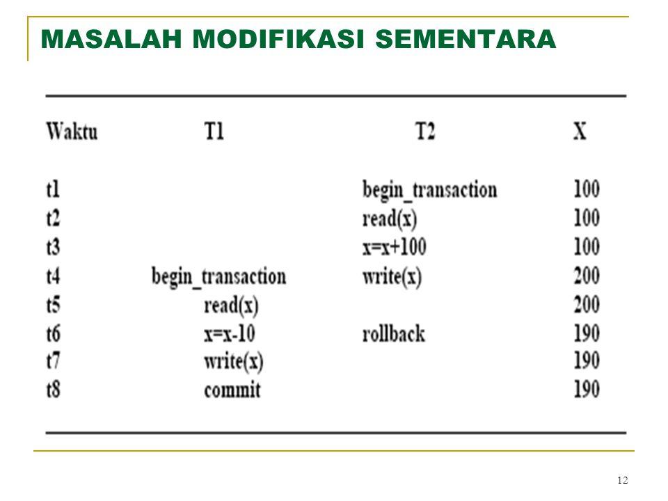 MASALAH MODIFIKASI SEMENTARA