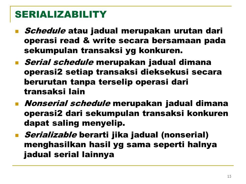 SERIALIZABILITY Schedule atau jadual merupakan urutan dari operasi read & write secara bersamaan pada sekumpulan transaksi yg konkuren.