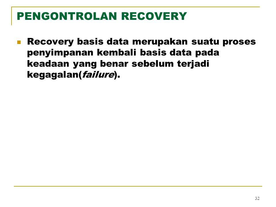 PENGONTROLAN RECOVERY