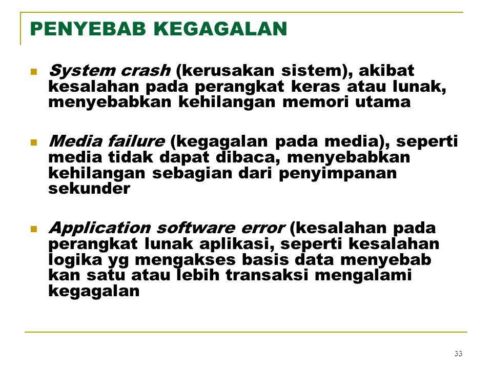 PENYEBAB KEGAGALAN System crash (kerusakan sistem), akibat kesalahan pada perangkat keras atau lunak, menyebabkan kehilangan memori utama.