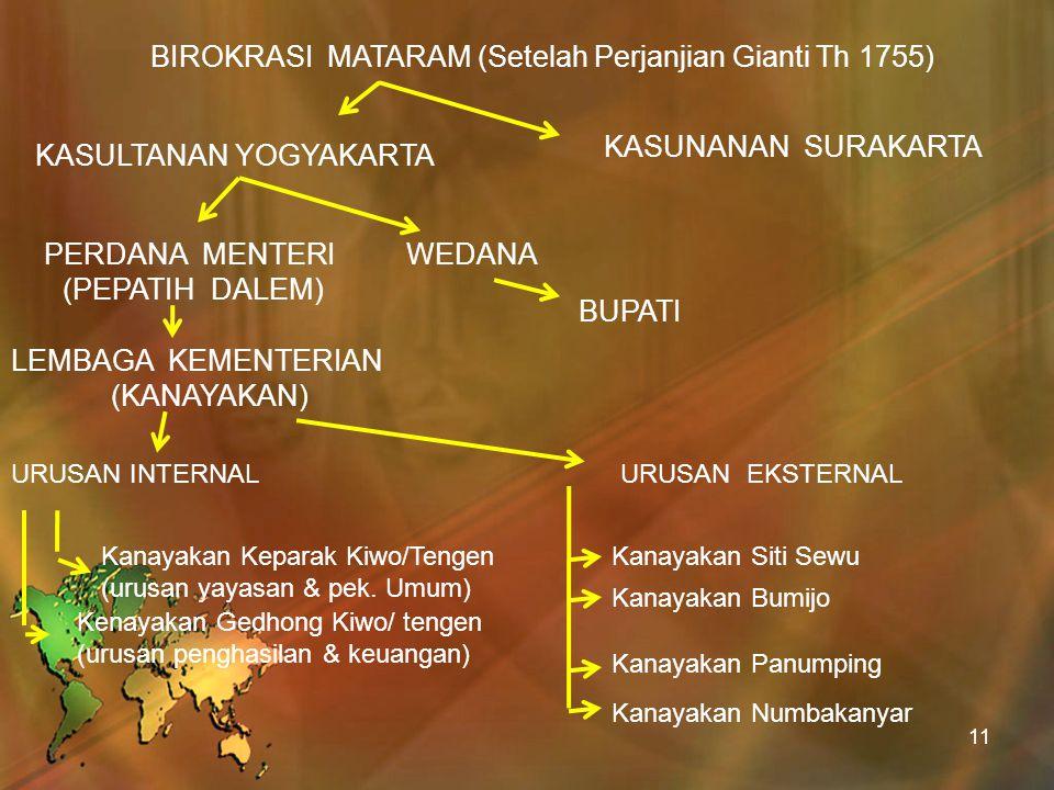 BIROKRASI MATARAM (Setelah Perjanjian Gianti Th 1755)
